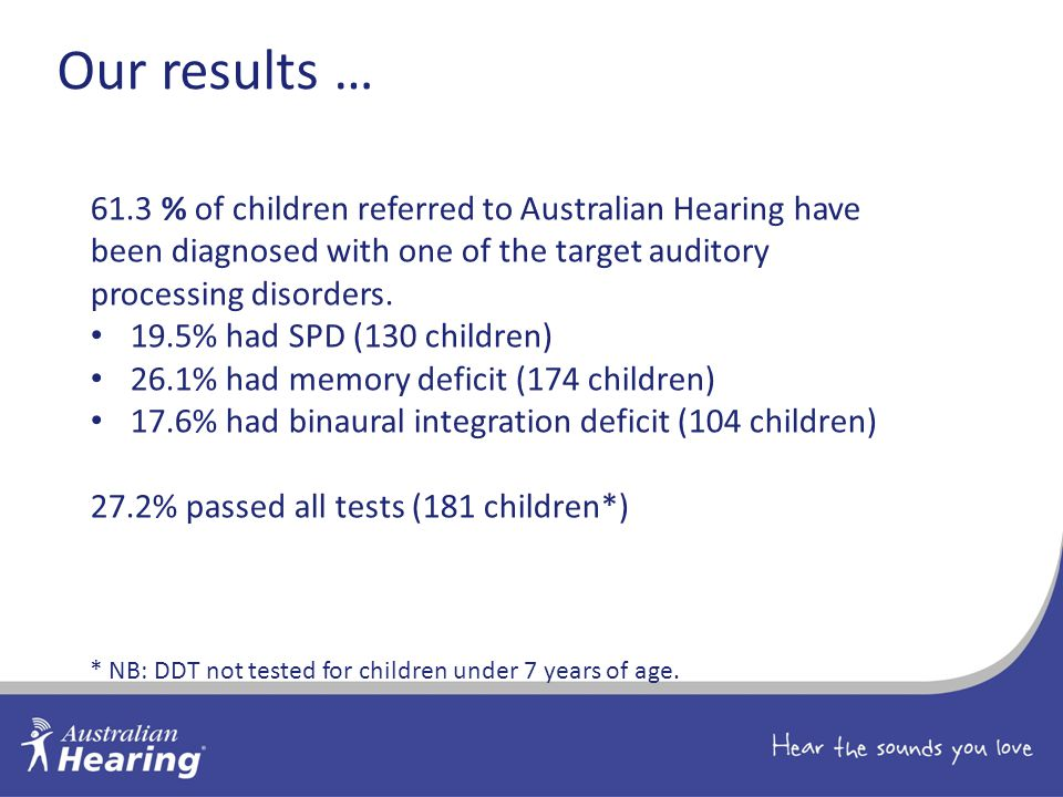 Our results … 61.3 % of children referred to Australian Hearing have been diagnosed with one of the target auditory processing disorders.