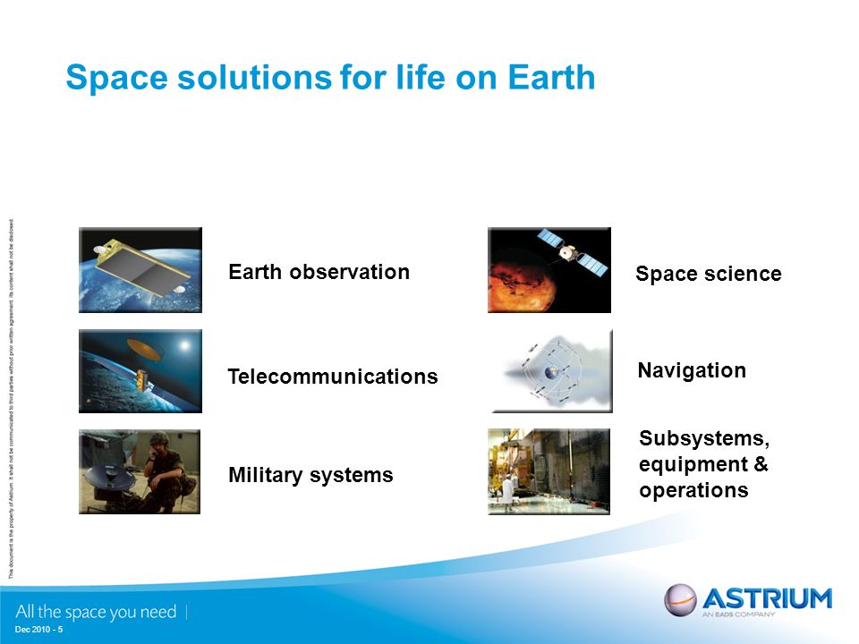 Dec 2010 - 5 Space solutions for life on Earth Space science Subsystems, equipment & operations Earth observation Telecommunications Navigation Military systems