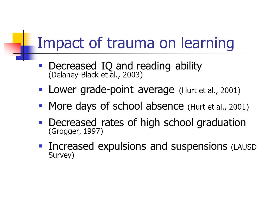 Impact of trauma on learning  Decreased IQ and reading ability (Delaney-Black et al., 2003)  Lower grade-point average (Hurt et al., 2001)  More days of school absence (Hurt et al., 2001)  Decreased rates of high school graduation (Grogger, 1997)  Increased expulsions and suspensions (LAUSD Survey)