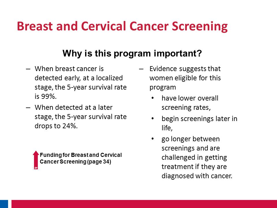 Breast and Cervical Cancer Screening – When breast cancer is detected early, at a localized stage, the 5-year survival rate is 99%.