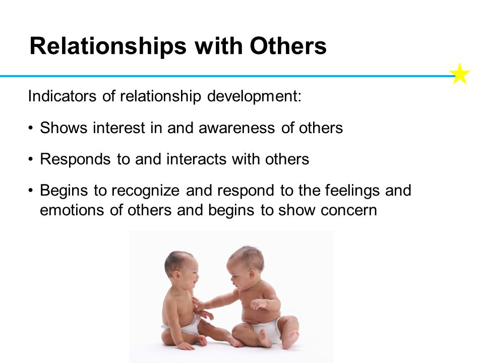 Relationships with Others Indicators of relationship development: Shows interest in and awareness of others Responds to and interacts with others Begins to recognize and respond to the feelings and emotions of others and begins to show concern