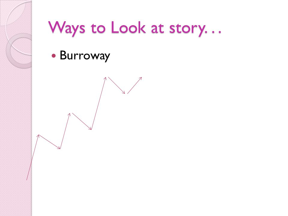 Ways to Look at story... Burroway