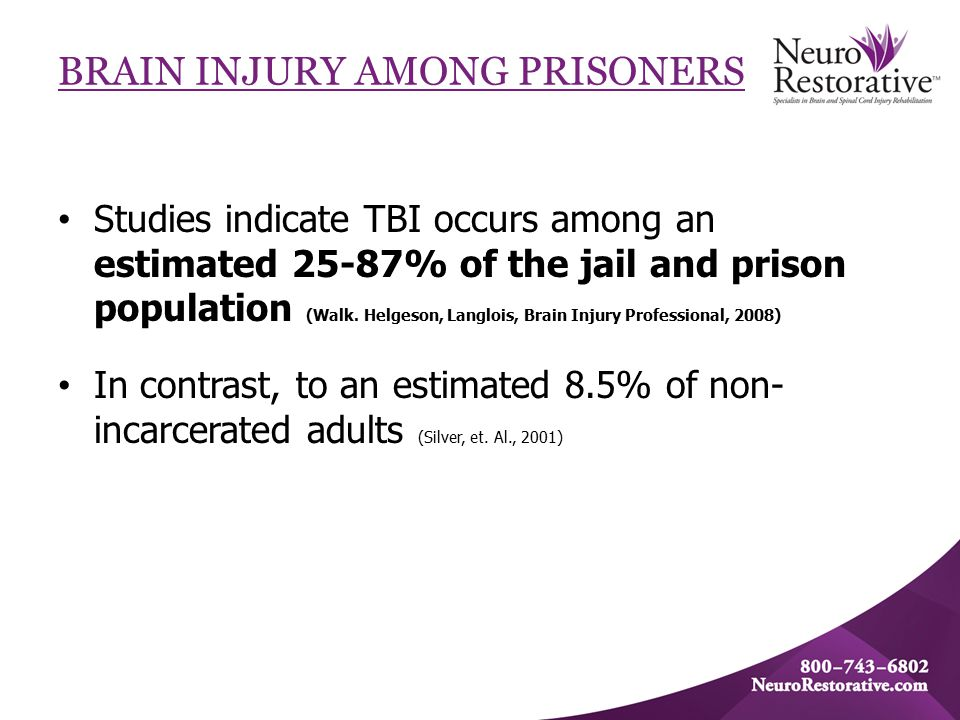 BRAIN INJURY AMONG PRISONERS Studies indicate TBI occurs among an estimated 25-87% of the jail and prison population (Walk.
