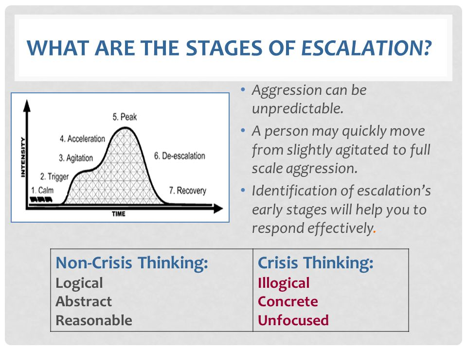 WHAT ARE THE STAGES OF ESCALATION? Aggression can be unpredictable. A person may quickly move from slightly agitated to full scale aggression. Identif