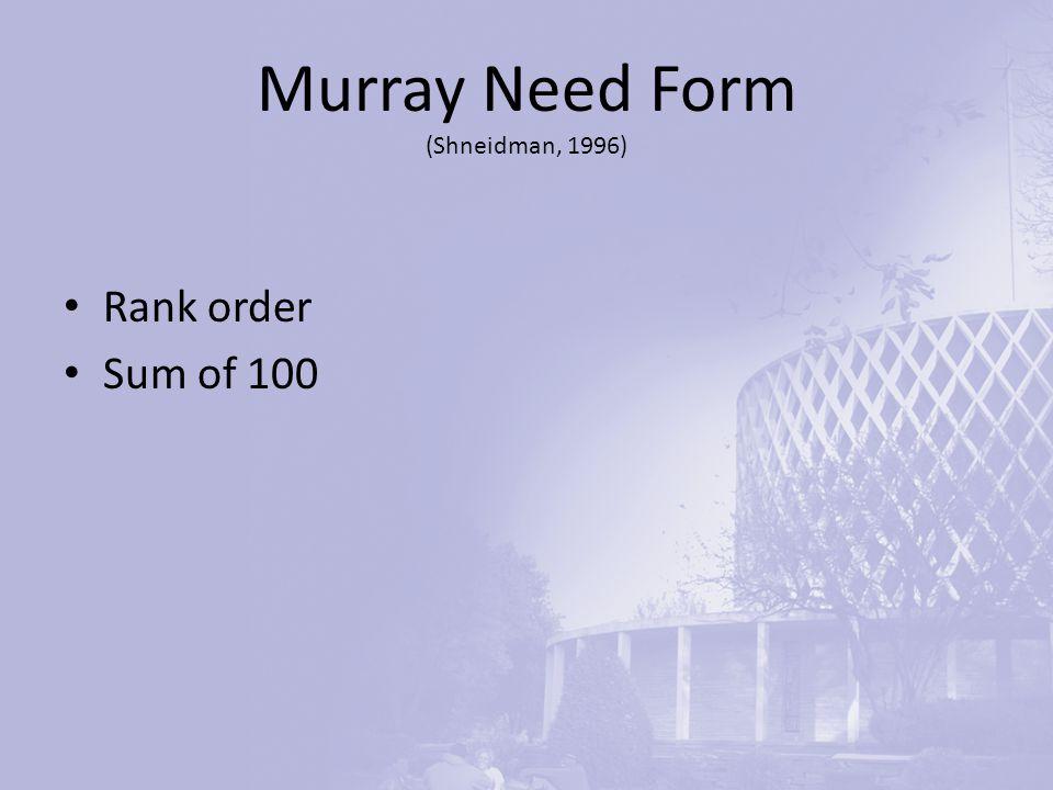 Murray Need Form (Shneidman, 1996) Rank order Sum of 100