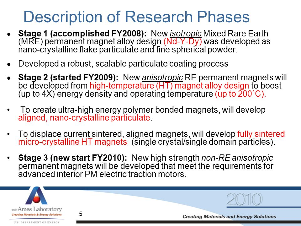 Description of Research Phases 5  Stage 1 (accomplished FY2008): New isotropic Mixed Rare Earth (MRE) permanent magnet alloy design (Nd-Y-Dy) was developed as nano-crystalline flake particulate and fine spherical powder.