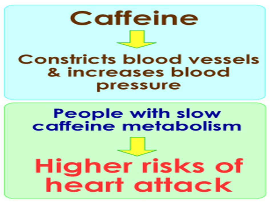 'ENERGY' DRINKS. Paraesthesia (tingling or numbing of the skin and more serious problems)