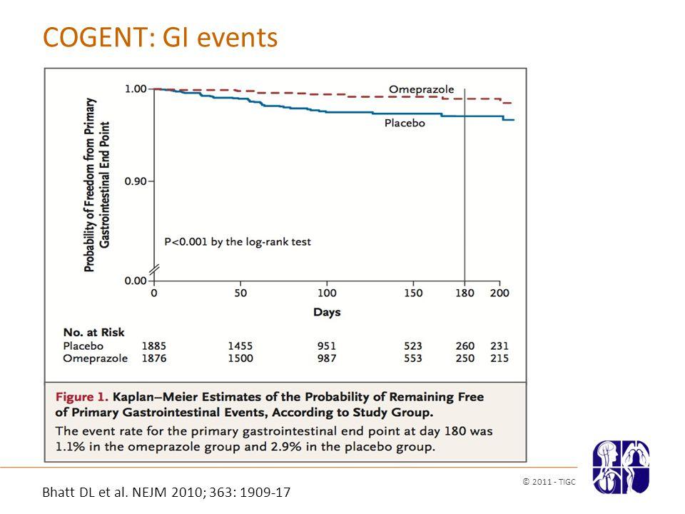 COGENT: GI events Bhatt DL et al. NEJM 2010; 363: 1909-17 © 2011 - TIGC