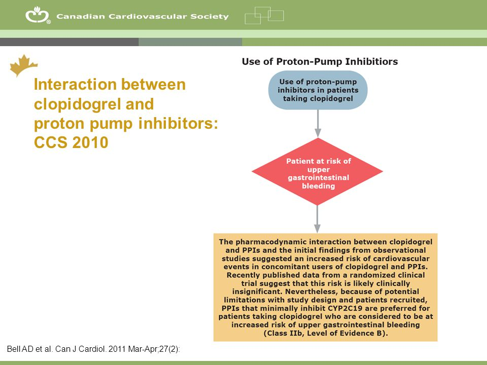 28 ® Interaction between clopidogrel and proton pump inhibitors: CCS 2010 Bell AD et al.