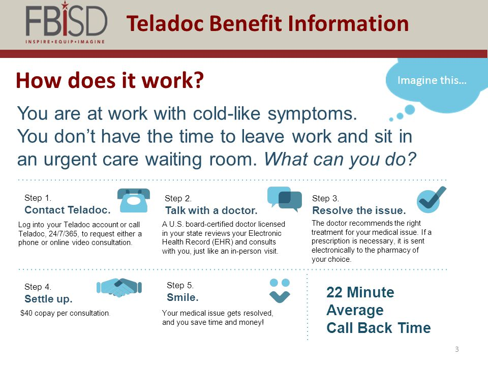 When can I use it? 4 Teladoc Benefit Information