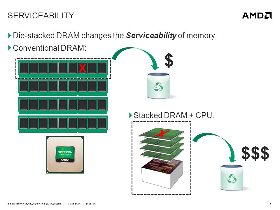 4RESILIENT DIE-STACKED DRAM CACHES | JUNE 2013 | PUBLIC RAS NEEDS IN HIGH-AVAILABILITY SYSTEMS  Soft errors –Transient errors (high-energy particle strikes, PVT)  Hard failures –Very common in practice –Example: ORNL's Jaguar cluster [Sridharan+ SC12] 41% transient faults, 59% permanent Many coarse-grain failures , e.g., row-level, entire bank  Fault-tolerance critical in HPC –Scientific simulations can take weeks to months; uncorrectable errors are very expensive (even with checkpoint restore) –Even worse: Silent Data Corruption Months of simulation for a wrong answer, and you don't even know it Fault TypeFIT Rate Single-bit, transient14.2 Single-column, permanent5.6 Single-row, permanent8.2 Single-bank, permanent10.0