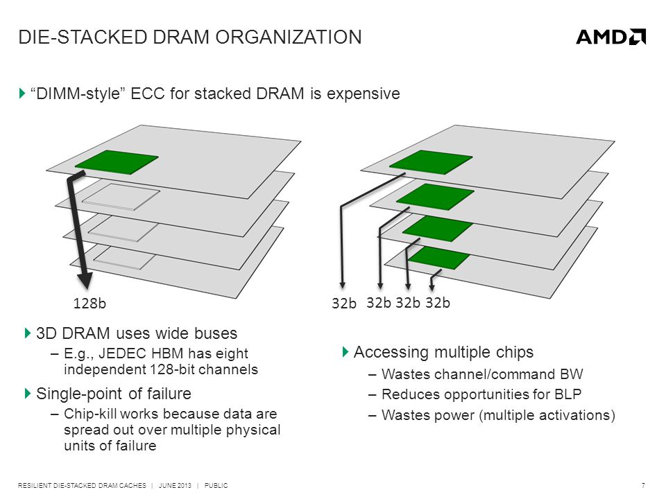 7RESILIENT DIE-STACKED DRAM CACHES | JUNE 2013 | PUBLIC DIE-STACKED DRAM ORGANIZATION  DIMM-style ECC for stacked DRAM is expensive 128b32b  3D DRAM uses wide buses –E.g., JEDEC HBM has eight independent 128-bit channels  Single-point of failure –Chip-kill works because data are spread out over multiple physical units of failure  Accessing multiple chips –Wastes channel/command BW –Reduces opportunities for BLP –Wastes power (multiple activations)