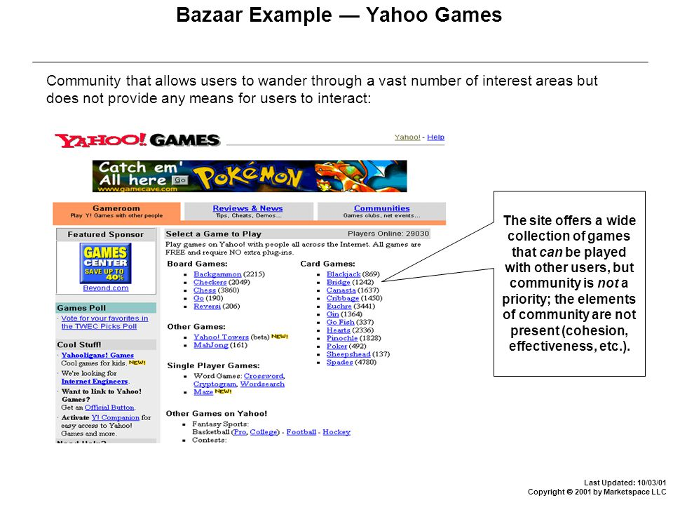 Last Updated: 10/03/01 Copyright  2001 by Marketspace LLC Bazaar Example — Yahoo Games Community that allows users to wander through a vast number of interest areas but does not provide any means for users to interact: The site offers a wide collection of games that can be played with other users, but community is not a priority; the elements of community are not present (cohesion, effectiveness, etc.).
