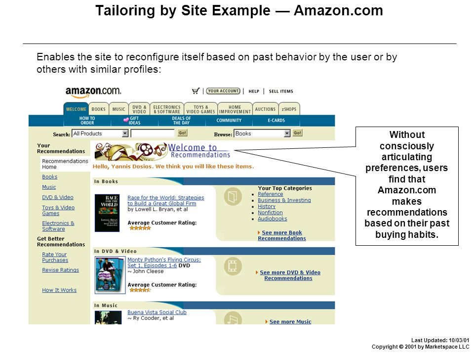 Last Updated: 10/03/01 Copyright  2001 by Marketspace LLC Tailoring by Site Example — Amazon.com Enables the site to reconfigure itself based on past behavior by the user or by others with similar profiles: Without consciously articulating preferences, users find that Amazon.com makes recommendations based on their past buying habits.