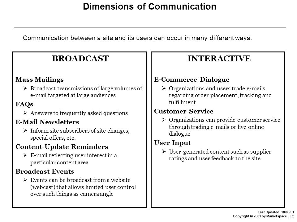 Last Updated: 10/03/01 Copyright  2001 by Marketspace LLC Dimensions of Communication Communication between a site and its users can occur in many different ways:  BROADCAST Mass Mailings  Broadcast transmissions of large volumes of e-mail targeted at large audiences FAQs  Answers to frequently asked questions E-Mail Newsletters  Inform site subscribers of site changes, special offers, etc.