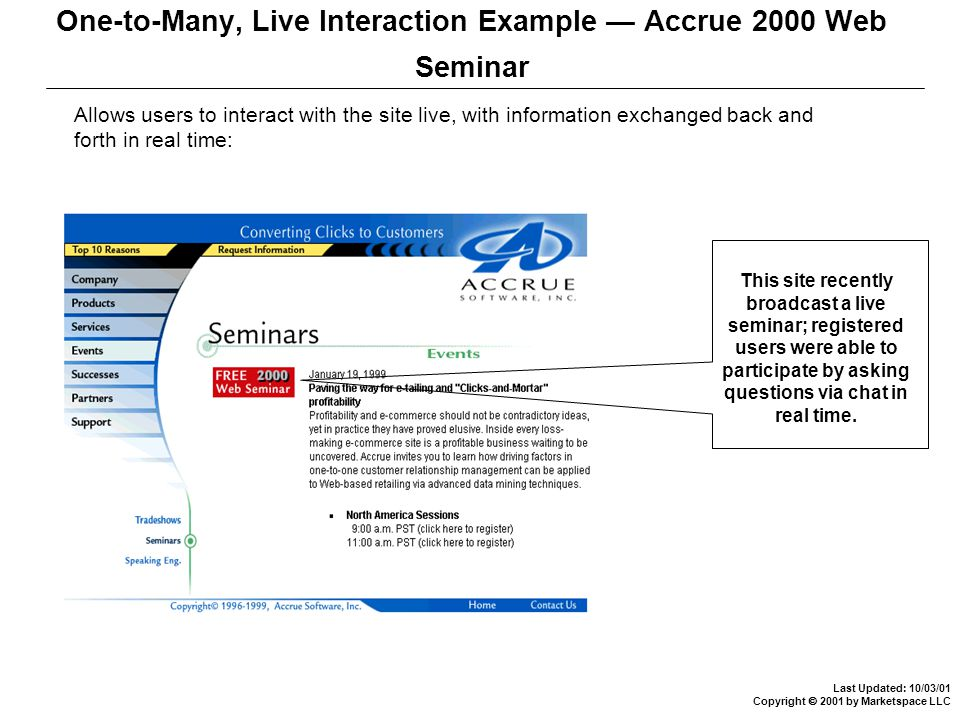 Last Updated: 10/03/01 Copyright  2001 by Marketspace LLC One-to-Many, Live Interaction Example — Accrue 2000 Web Seminar Allows users to interact with the site live, with information exchanged back and forth in real time: This site recently broadcast a live seminar; registered users were able to participate by asking questions via chat in real time.
