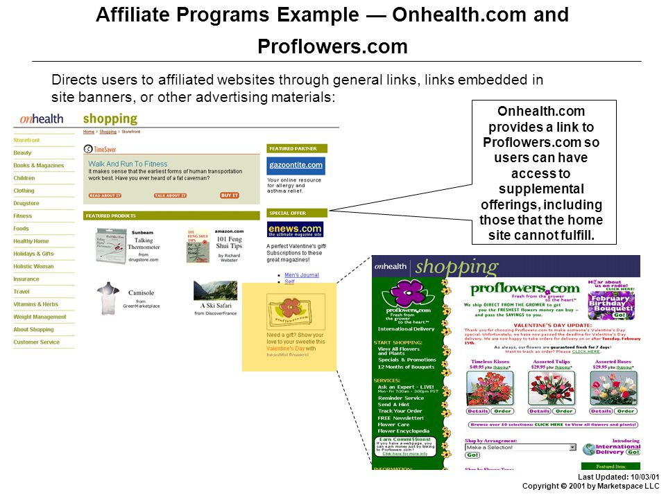 Last Updated: 10/03/01 Copyright  2001 by Marketspace LLC Affiliate Programs Example — Onhealth.com and Proflowers.com Directs users to affiliated websites through general links, links embedded in site banners, or other advertising materials: Onhealth.com provides a link to Proflowers.com so users can have access to supplemental offerings, including those that the home site cannot fulfill.