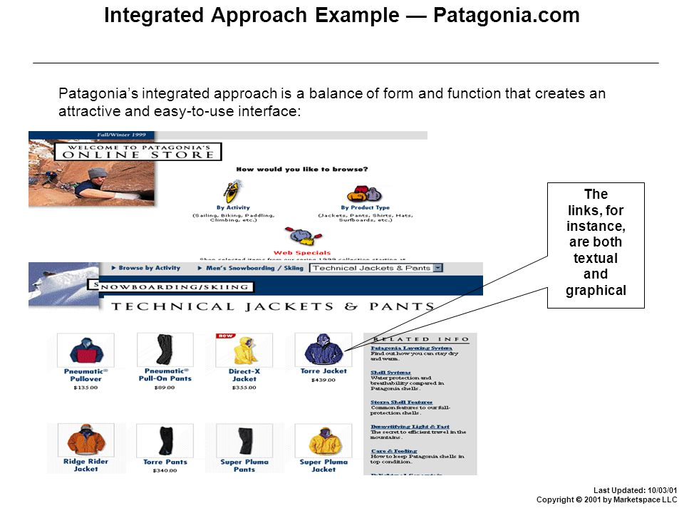 Last Updated: 10/03/01 Copyright  2001 by Marketspace LLC Integrated Approach Example — Patagonia.com Patagonia's integrated approach is a balance of form and function that creates an attractive and easy-to-use interface: The links, for instance, are both textual and graphical