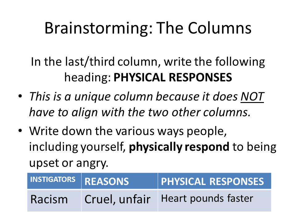 Brainstorming: The Columns In the last/third column, write the following heading: PHYSICAL RESPONSES This is a unique column because it does NOT have to align with the two other columns.