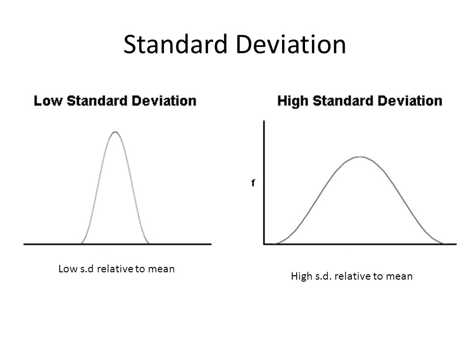Standard Deviation Low s.d relative to mean High s.d. relative to mean