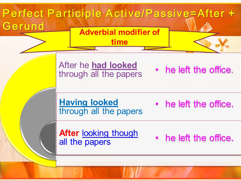 Perfect Participle Active/Passive=After + Gerund After he had looked through all the papers Having looked through all the papers After looking though all the papers he left the office.