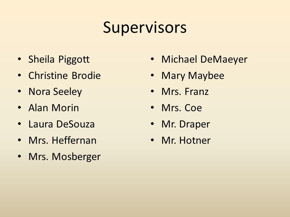 Supervisors Sheila Piggott Christine Brodie Nora Seeley Alan Morin Laura DeSouza Mrs.