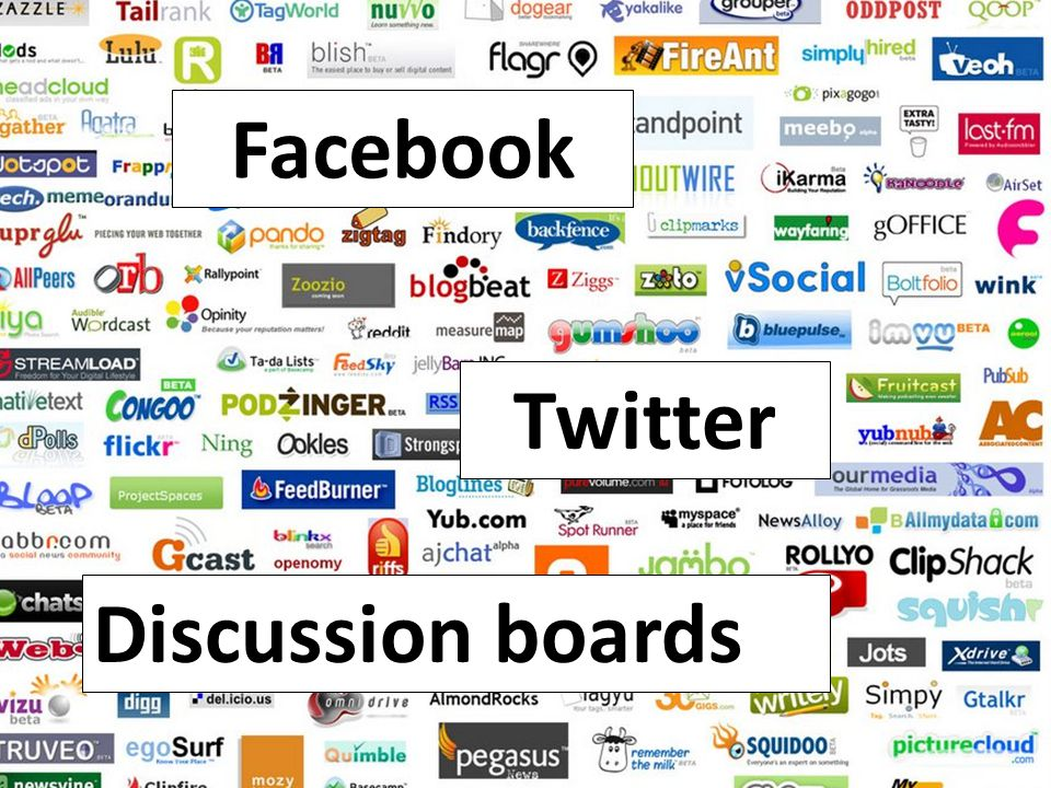 Facebook Twitter Discussion boards