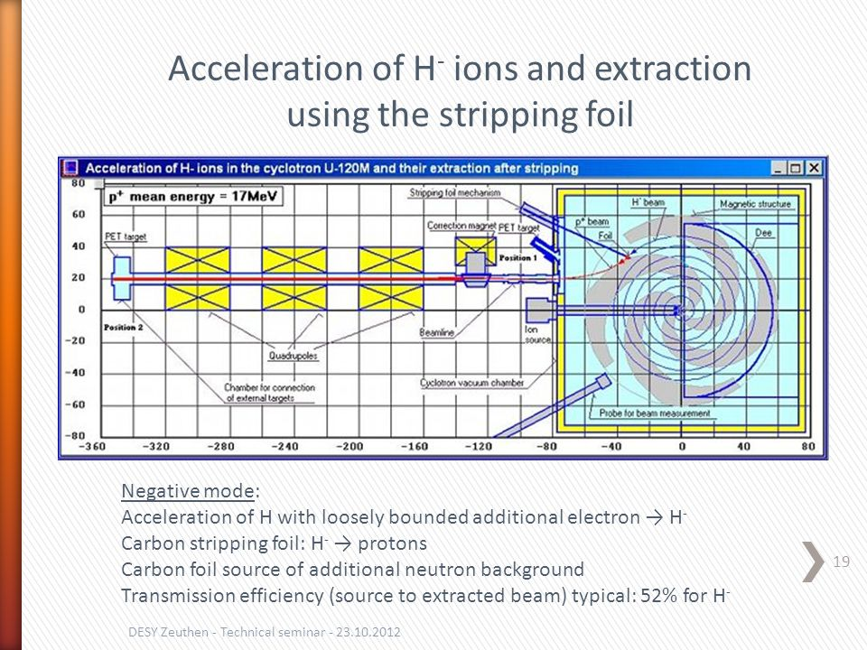 19 DESY Zeuthen - Technical seminar - 23.10.2012 Acceleration of H - ions and extraction using the stripping foil Negative mode: Acceleration of H with loosely bounded additional electron → H - Carbon stripping foil: H - → protons Carbon foil source of additional neutron background Transmission efficiency (source to extracted beam) typical: 52% for H -