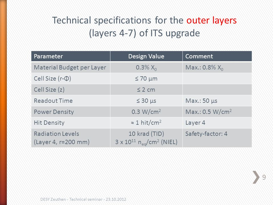 9 DESY Zeuthen - Technical seminar - 23.10.2012 Technical specifications for the outer layers (layers 4-7) of ITS upgrade ParameterDesign ValueComment Material Budget per Layer0.3% X 0 Max.: 0.8% X 0 Cell Size (r-Φ)≤ 70 µm Cell Size (z)≤ 2 cm Readout Time≤ 30 µsMax.: 50 µs Power Density0.3 W/cm 2 Max.: 0.5 W/cm 2 Hit Density≈ 1 hit/cm 2 Layer 4 Radiation Levels (Layer 4, r=200 mm) 10 krad (TID) 3 x 10 11 n eq /cm 2 (NIEL) Safety-factor: 4