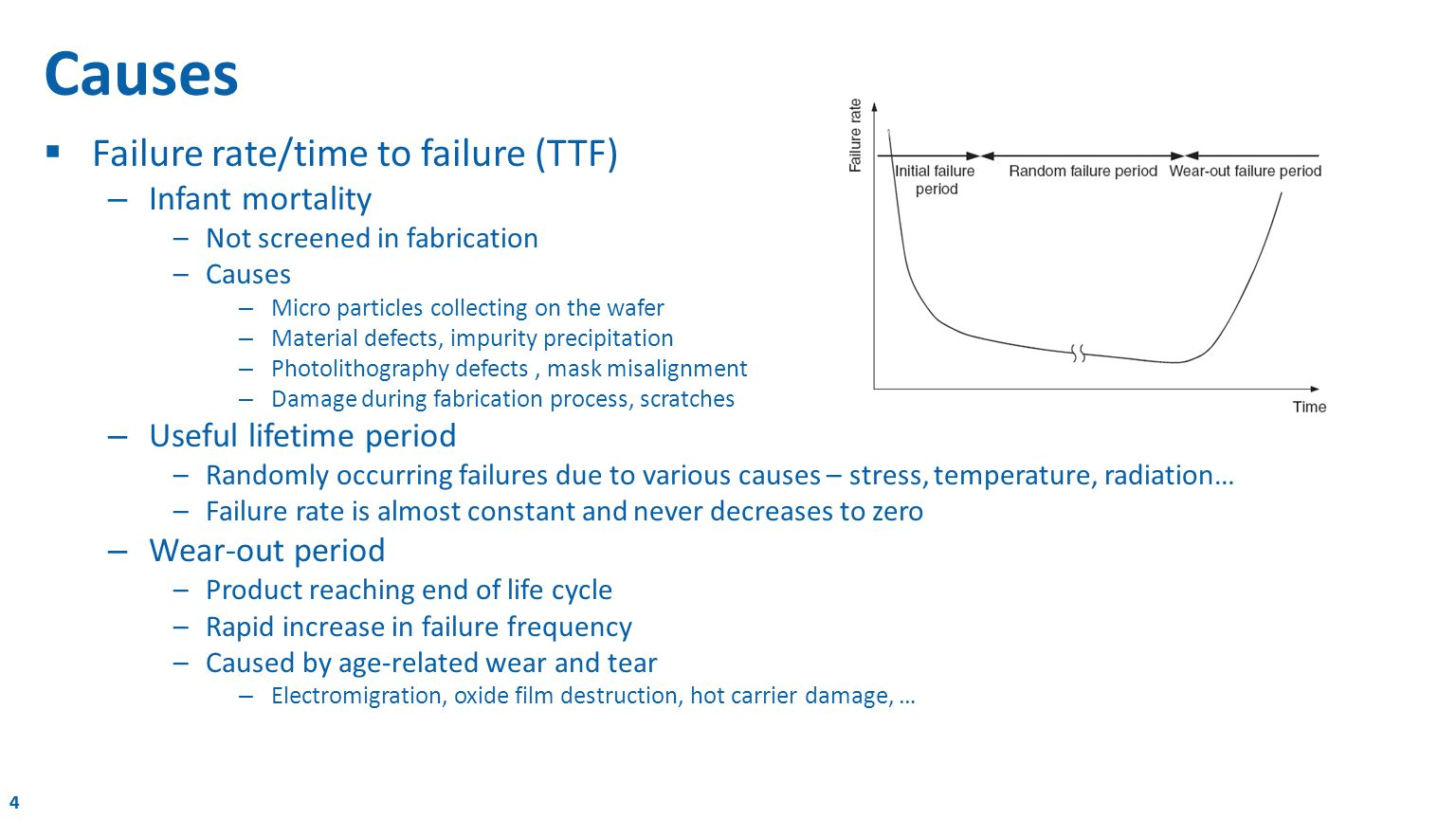 444 Causes  Failure rate/time to failure (TTF) – Infant mortality –Not screened in fabrication –Causes – Micro particles collecting on the wafer – Ma