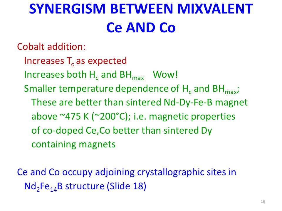SYNERGISM BETWEEN MIXVALENT Ce AND Co Cobalt addition: Increases T c as expected Increases both H c and BH max Wow.