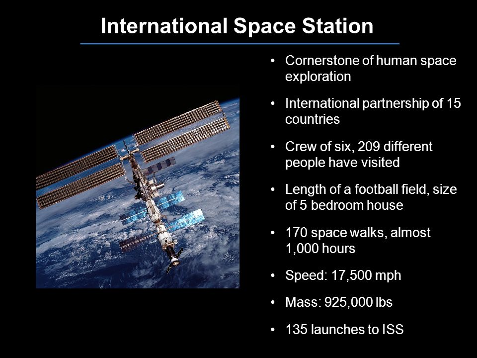 2 International Space Station Aneesah Vaughn Cornerstone of human space exploration International partnership of 15 countries Crew of six, 209 different people have visited Length of a football field, size of 5 bedroom house 170 space walks, almost 1,000 hours Speed: 17,500 mph Mass: 925,000 lbs 135 launches to ISS