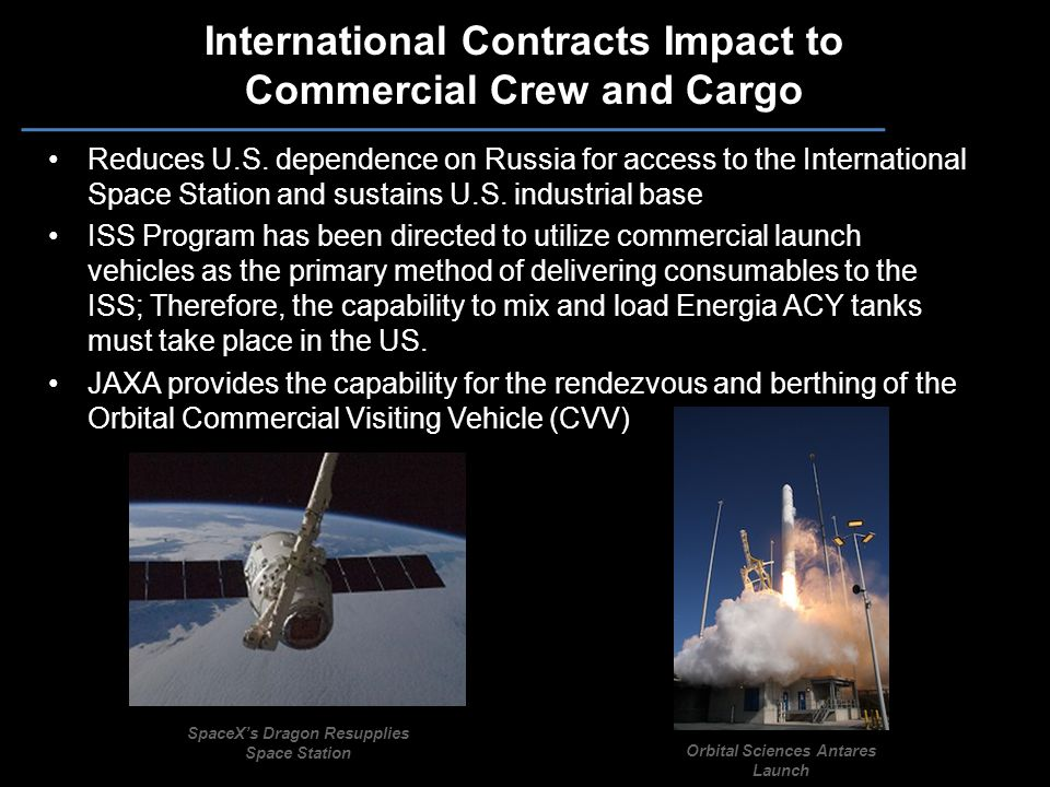 19 Unique Challenges Affecting ISS Contracts Lead-times for contracts (RSA, CRS, etc..) Lead-times for contracts (RSA, CRS, etc..) Lead-time on manufacturing rockets for RSA and commercial carriers Lead-time on manufacturing rockets for RSA and commercial carriers Coupled with laws like the Iran, North Korea, Syria Non Proliferation Act (INKSNA) Coupled with laws like the Iran, North Korea, Syria Non Proliferation Act (INKSNA) Have to plan/strategize roughly 3 to 5 years out to understand the dynamic environment & allow time for procurements Have to plan/strategize roughly 3 to 5 years out to understand the dynamic environment & allow time for procurements Lead-times for contracts (RSA, CRS, etc..) Lead-times for contracts (RSA, CRS, etc..) Lead-time on manufacturing rockets for RSA and commercial carriers Lead-time on manufacturing rockets for RSA and commercial carriers Coupled with laws like the Iran, North Korea, Syria Non Proliferation Act (INKSNA) Coupled with laws like the Iran, North Korea, Syria Non Proliferation Act (INKSNA) Have to plan/strategize roughly 3 to 5 years out to understand the dynamic environment & allow time for procurements Have to plan/strategize roughly 3 to 5 years out to understand the dynamic environment & allow time for procurements