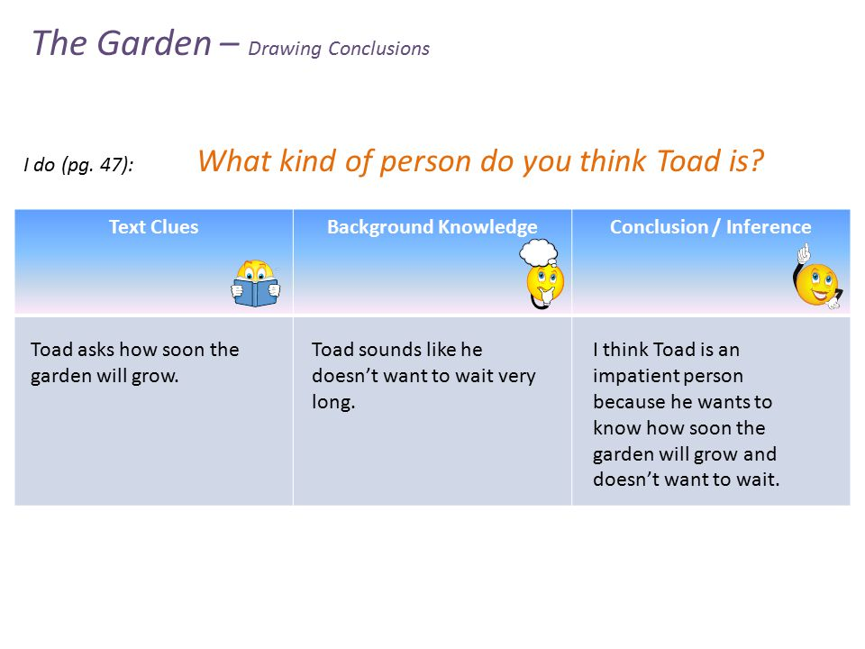 The Garden – Drawing Conclusions I do (pg. 47): What kind of person do you think Toad is.