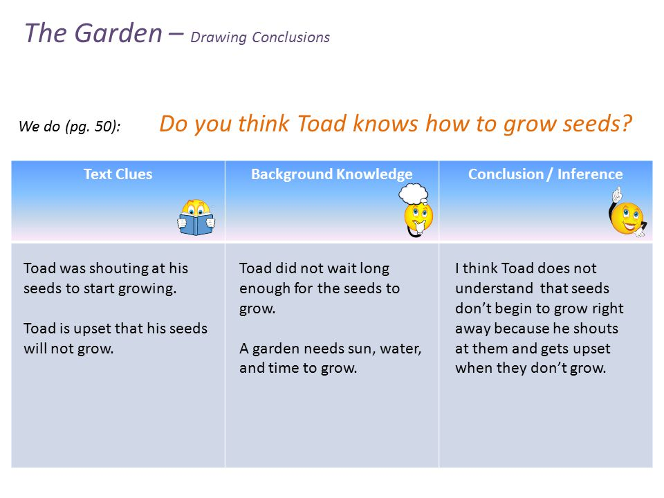 The Garden – Drawing Conclusions We do (pg. 50): Do you think Toad knows how to grow seeds.