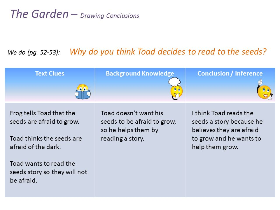 The Garden – Drawing Conclusions We do (pg.