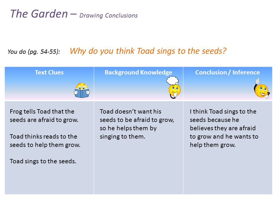 The Garden – Drawing Conclusions You do (pg. 54-55): Why do you think Toad sings to the seeds.