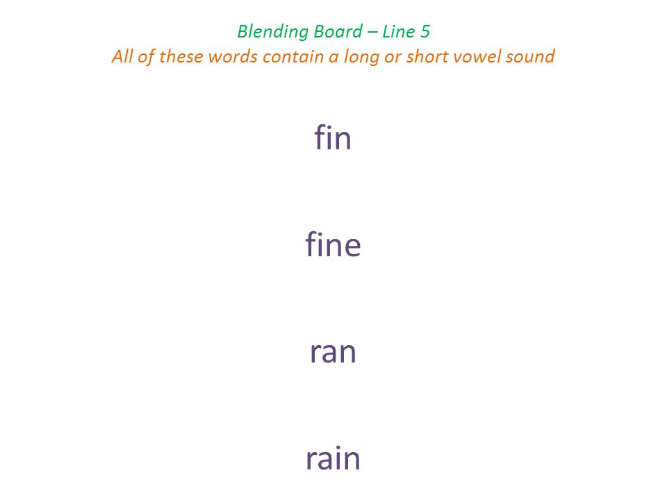 Blending Board – Line 5 All of these words contain a long or short vowel sound fin fine ran rain