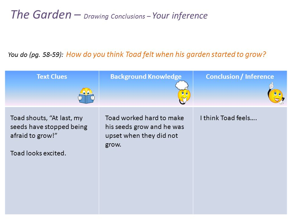 The Garden – Drawing Conclusions – Your inference You do (pg.