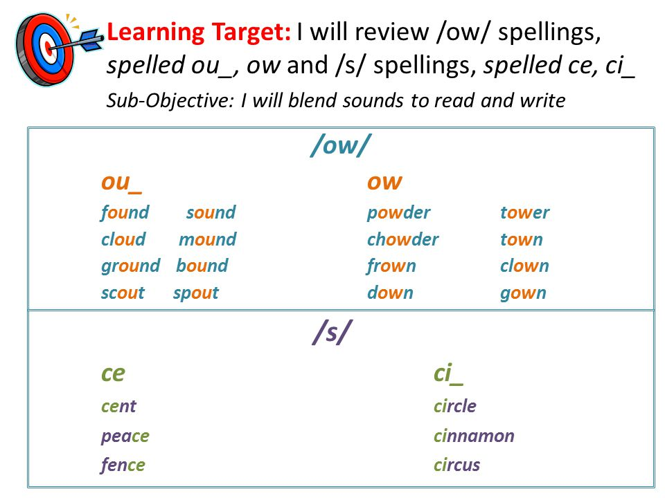 Learning Target: I will review /ow/ spellings, spelled ou_, ow and /s/ spellings, spelled ce, ci_ Sub-Objective: I will blend sounds to read and write /ow/ ou_ow found soundpowdertower cloud moundchowdertown ground boundfrownclown scout spoutdowngown /s/ ceci_ centcircle peacecinnamon fencecircus