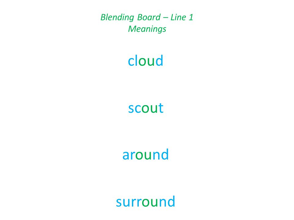 Blending Board – Line 1 Meanings cloud scout around surround