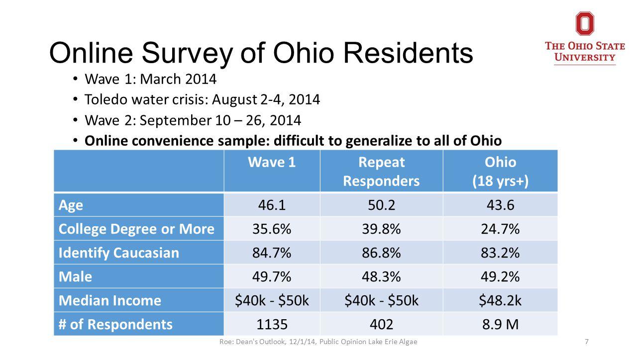 How did Toledo Change Public Risk Perceptions.