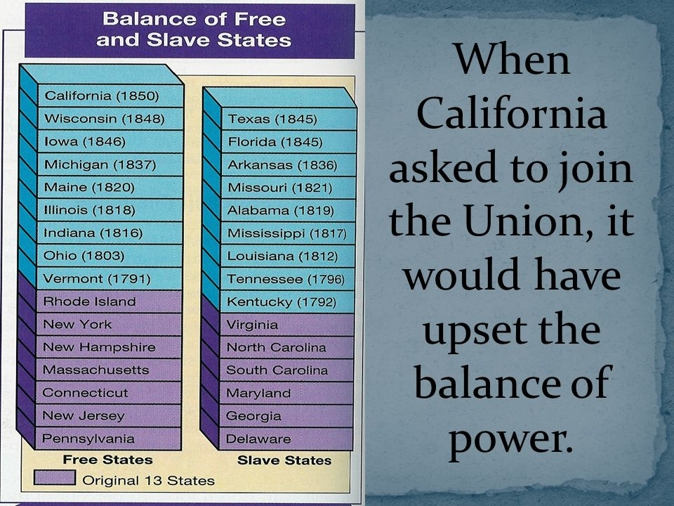 When California asked to join the Union, it would have upset the balance of power.