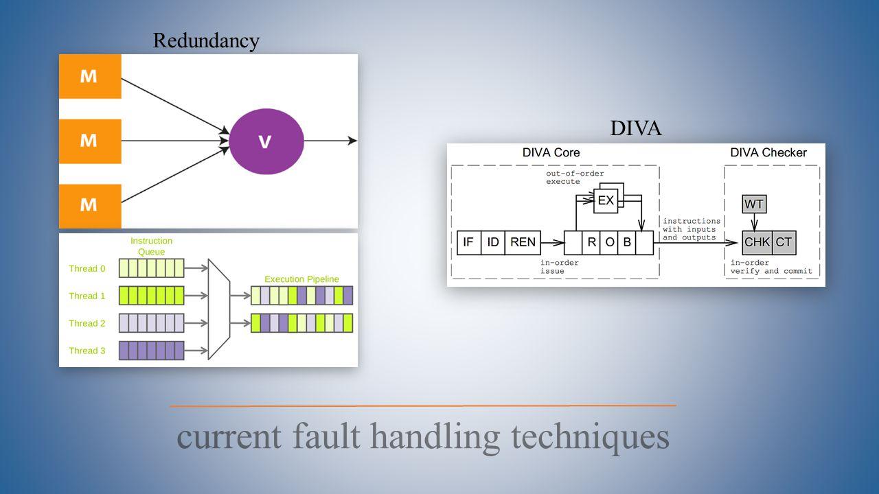 current fault handling techniques DIVA Redundancy