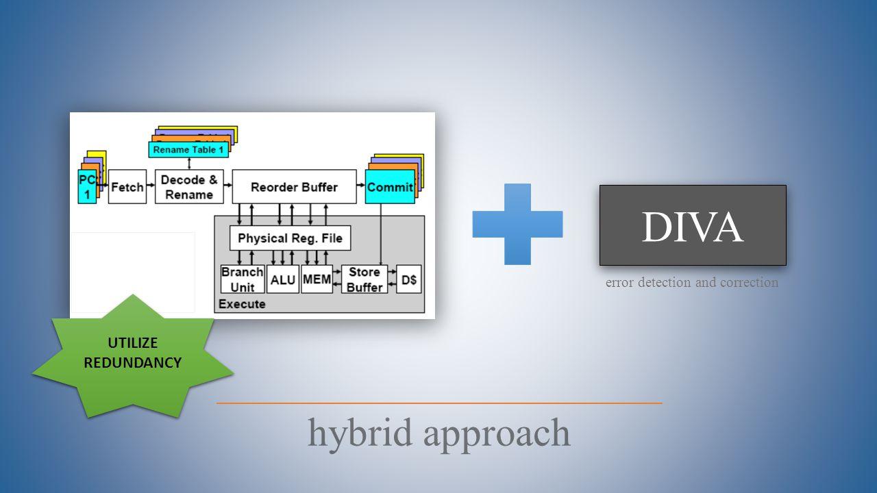 DIVA UTILIZE REDUNDANCY UTILIZE REDUNDANCY error detection and correction hybrid approach