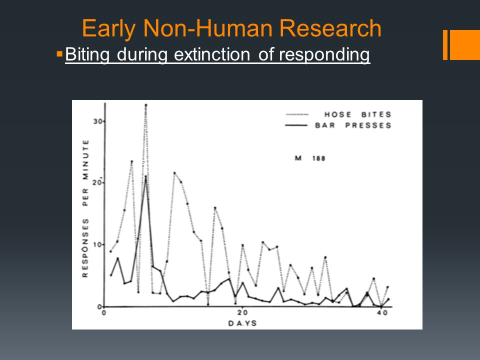 Early Non-Human Research  Biting during extinction of responding