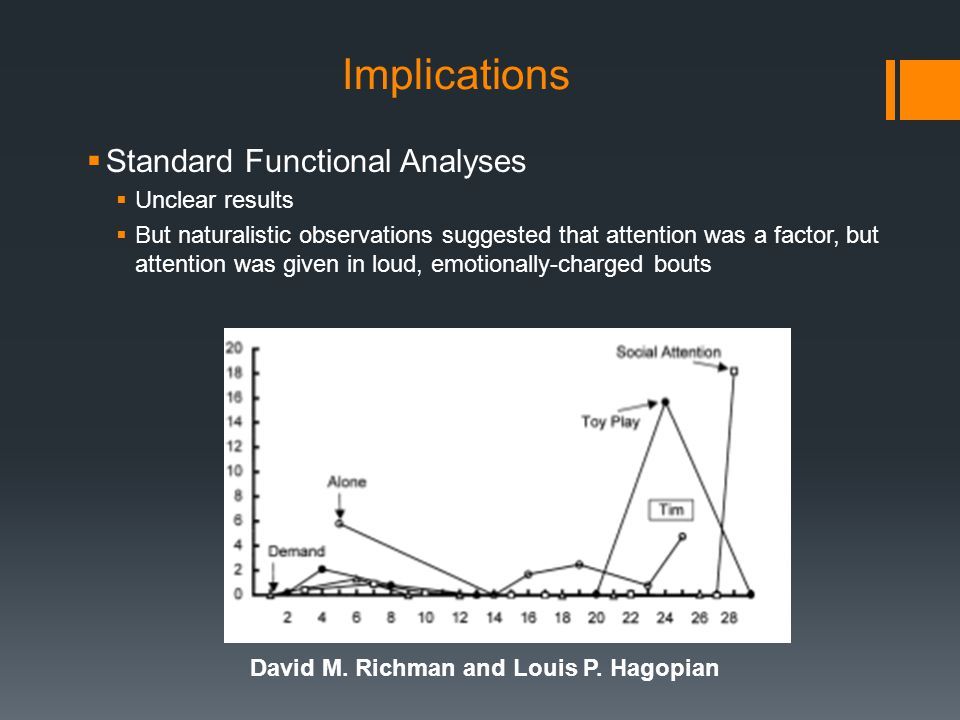 Implications  Standard Functional Analyses  Unclear results  But naturalistic observations suggested that attention was a factor, but attention was