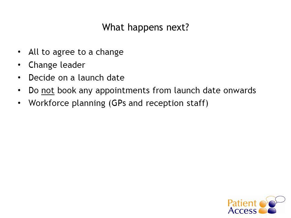 What happens next.Inform the patients – e.g.