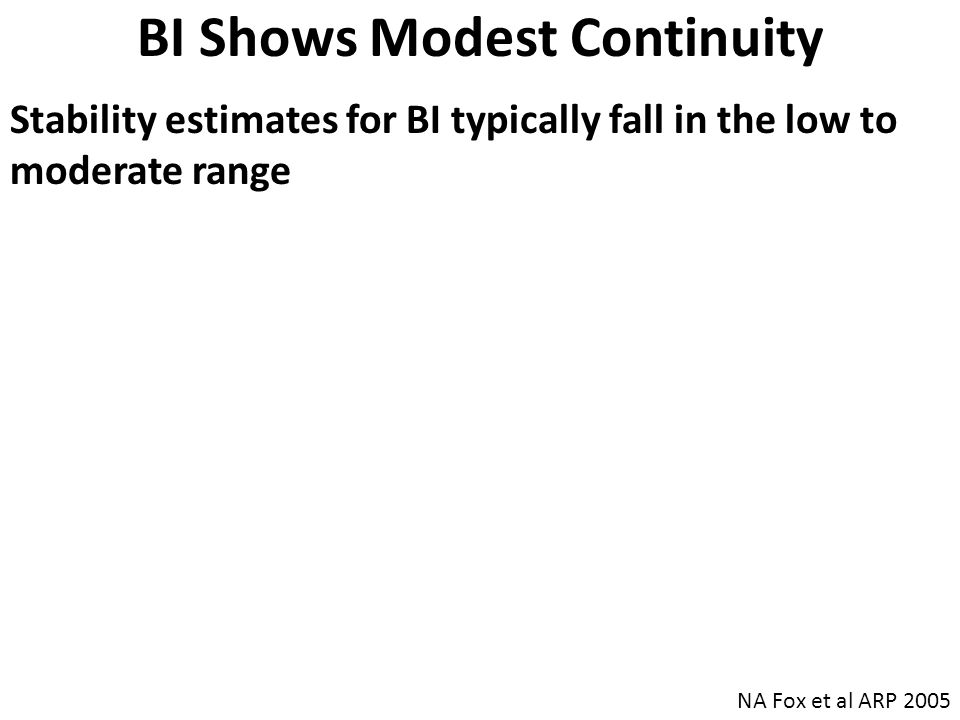 BI Shows Modest Continuity Stability estimates for BI typically fall in the low to moderate range E.g. 4.5 to 7 years of age (R = 0.24; ~6% variance)