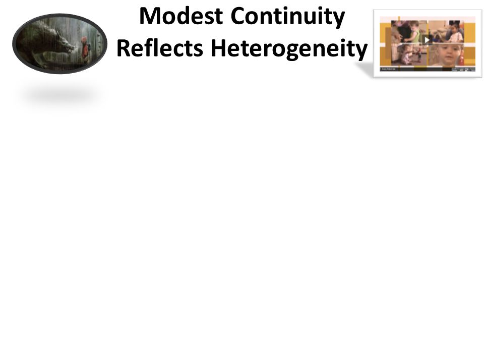Modest Continuity Reflects Heterogeneity Fears are thought to be protective, preventing the child from encountering harm during periods marked by the